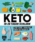 Keto – In 28 Tagen schlank